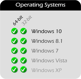 Windows 10, 8.1m 7, Vista, XP (32 and 64 bit)